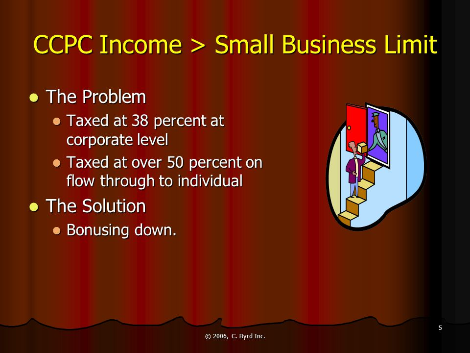 © 2006, C. Byrd Inc. 5 CCPC Income > Small Business Limit The The Problem Taxed Taxed at 38 percent at corporate level at over 50 percent on flow thro