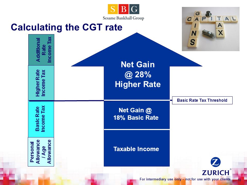 18 For intermediary use only – not for use with your clients Basic Rate Income Tax Higher Rate Income Tax Personal Allowance / Age Allowance Additional Rate Income Tax Taxable Income Net Gain @ 28% Higher Rate Net Gain @ 18% Basic Rate Basic Rate Tax Threshold Calculating the CGT rate