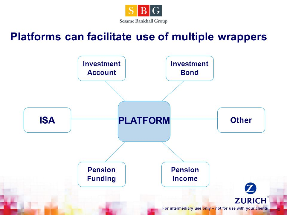 42 For intermediary use only – not for use with your clients Platforms can facilitate use of multiple wrappers Investment Bond Other Investment Account Pension Funding Pension Income PLATFORM ISA