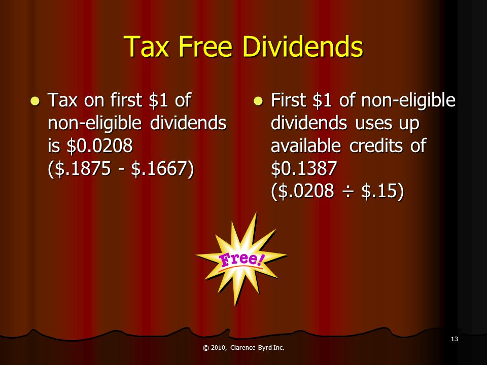 Tax Free Dividends Basic Concepts Basic Concepts $1 Non-Eligible Dividend Received $1 Non-Eligible Dividend Received $1.25 Increase In Taxable Income [($1)(125%)] $1.25 Increase In Taxable Income [($1)(125%)] Individuals In Lowest Federal Tax Bracket Individuals In Lowest Federal Tax Bracket Taxes Are $0.1875 [($1.25)(15%)] Taxes Are $0.1875 [($1.25)(15%)] Federal Dividend Tax Credit = $0.1667 [($0.25)(2/3)] Federal Dividend Tax Credit = $0.1667 [($0.25)(2/3)] © 2010, Clarence Byrd Inc.