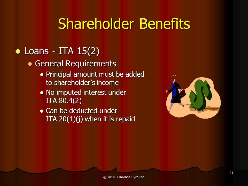 Shareholder Benefits Benefits other than loans Benefits other than loans Included in shareholders' income Included in shareholders' income Not deducti