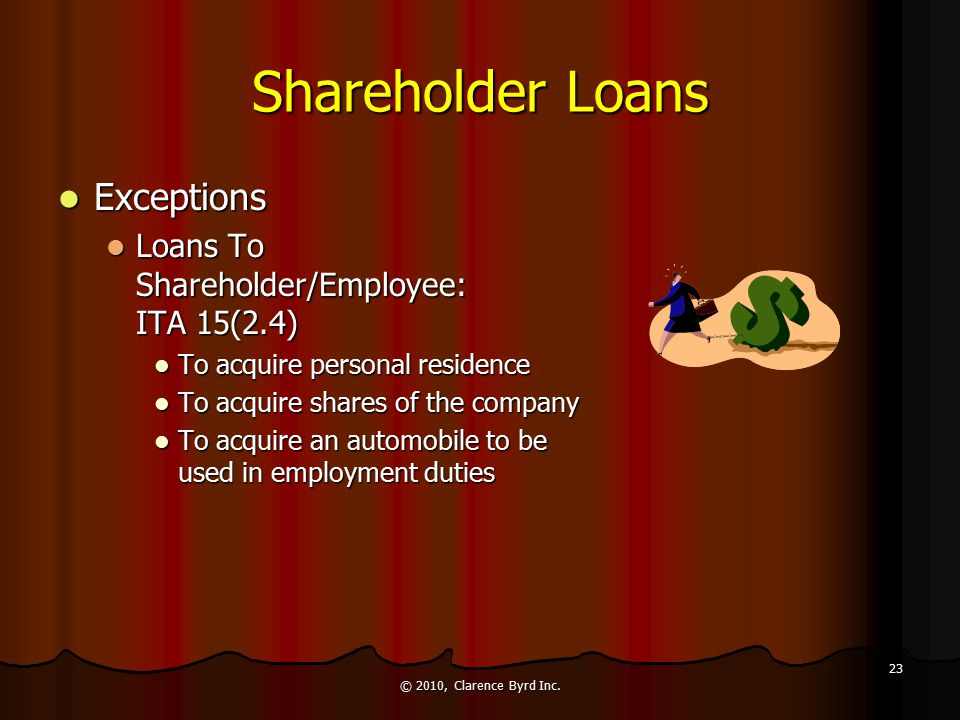 Shareholder Loans Exceptions Exceptions Corporation In Lending Business: ITA 15(2.3) Corporation In Lending Business: ITA 15(2.3) Loan repaid prior to