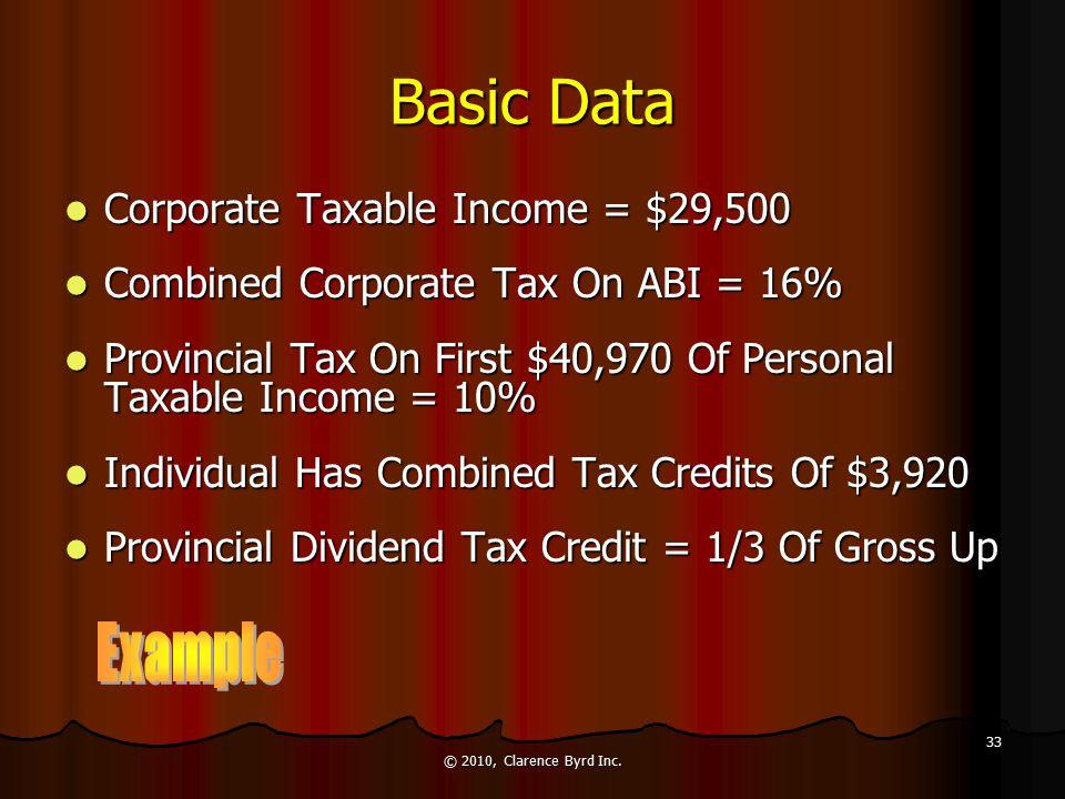 Dividends - Problem Problem - All Dividend Approach Problem - All Dividend Approach Use up tax credits at a slow rate Use up tax credits at a slow rat