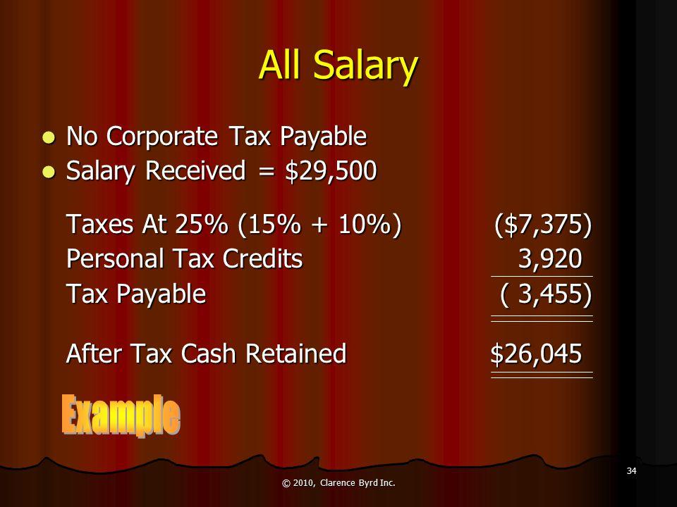 Basic Data Corporate Taxable Income = $29,500 Corporate Taxable Income = $29,500 Combined Corporate Tax On ABI = 16% Combined Corporate Tax On ABI = 1