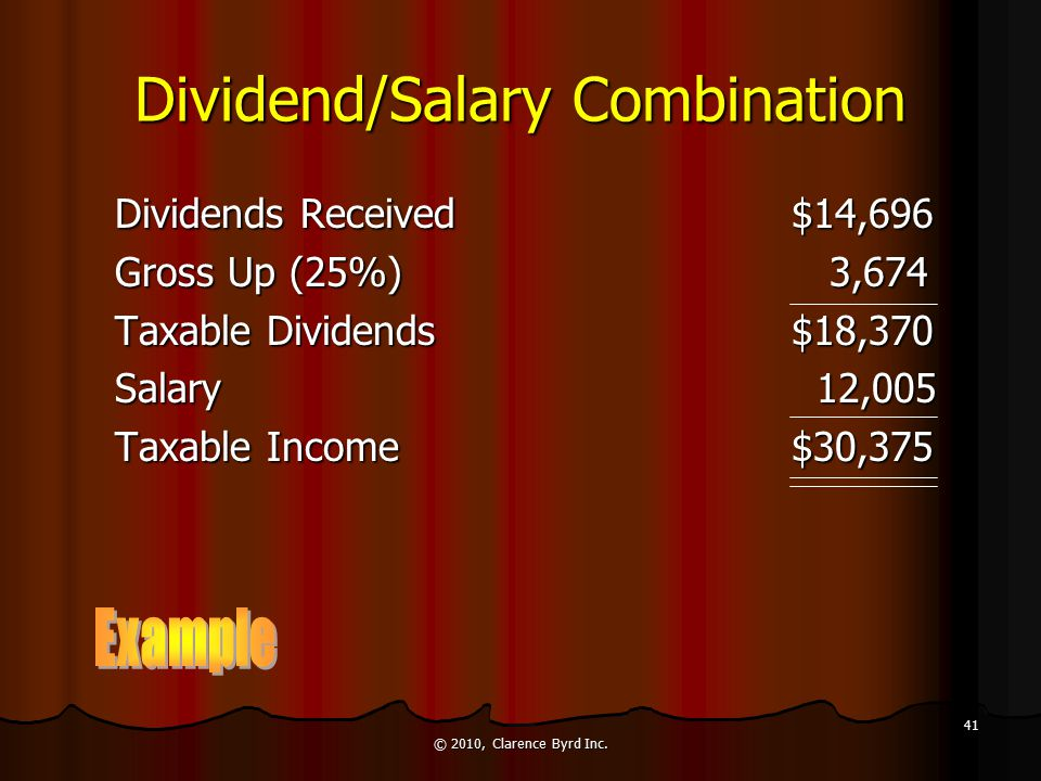 Dividend/Salary Combination Pre-Salary Taxable Income$29,500 Salary ( 12,005) Corporate Taxable Income$17,495 Corporate Tax At 16 Percent ( 2,799) Available For Dividends$14,696 © 2010, Clarence Byrd Inc.