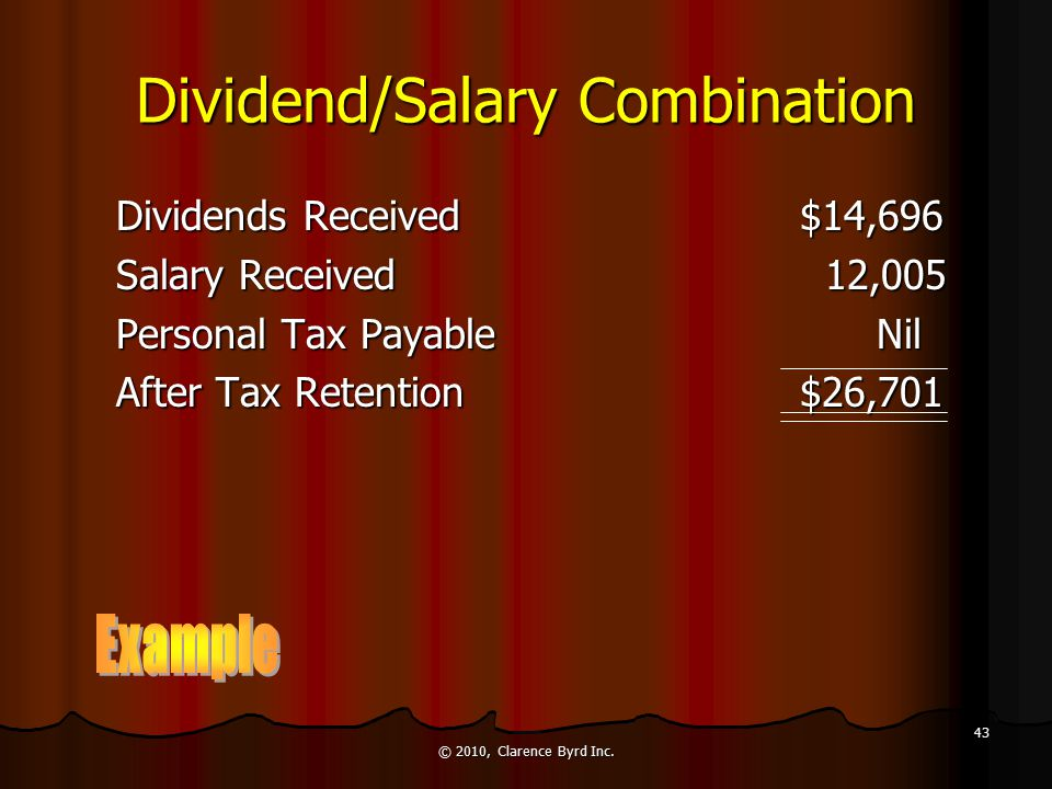 Dividend/Salary Combination Personal Tax At [(25%)($30,375)]$7,594 Personal Tax Credits ( 3,920) Dividend Tax Credit (Gross Up) ( 3,674) Personal Tax