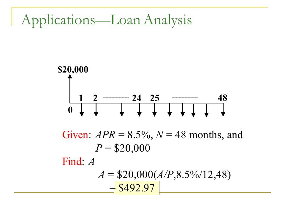 Summary Financial institutions often quote interest rate based on an APR.