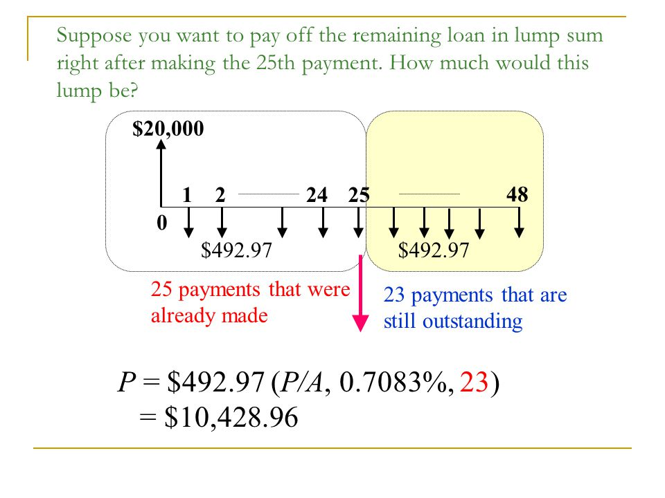 Suppose you want to pay off the remaining loan in lump sum right after making the 25th payment. How much would this lump be? $20,000 0 48 122524 $492.