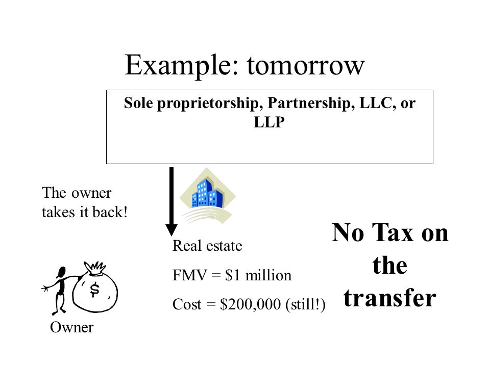 Example: tomorrow Sole proprietorship, Partnership, LLC, or LLP Owner Real estate FMV = $1 million Cost = $200,000 (still!) No Tax on the transfer The owner takes it back!