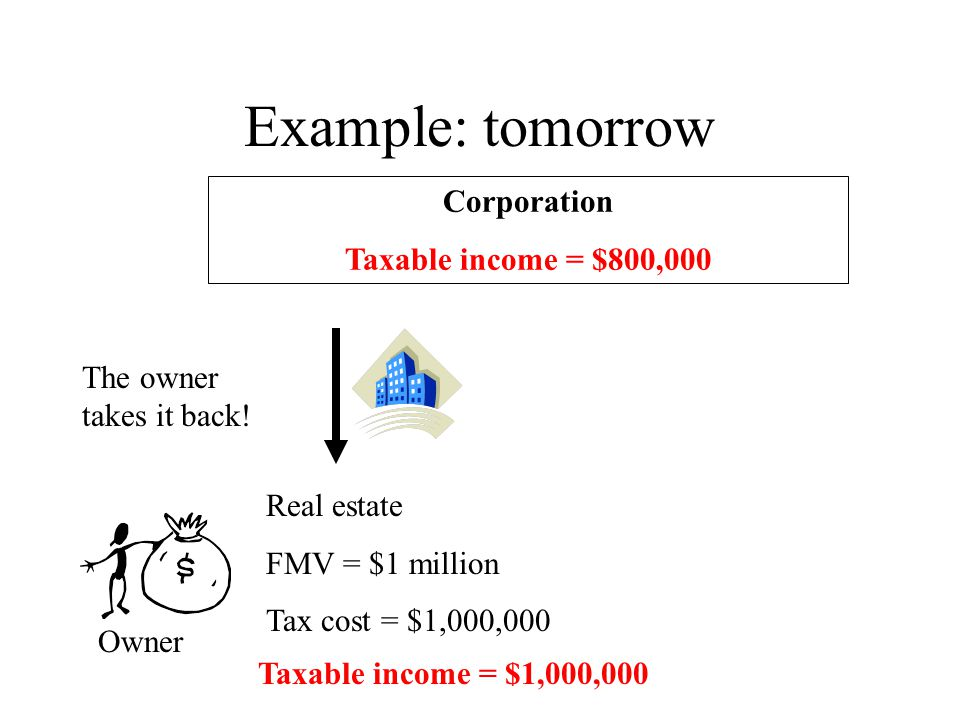 Example: tomorrow Corporation Taxable income = $800,000 Owner Real estate FMV = $1 million Tax cost = $1,000,000 The owner takes it back.