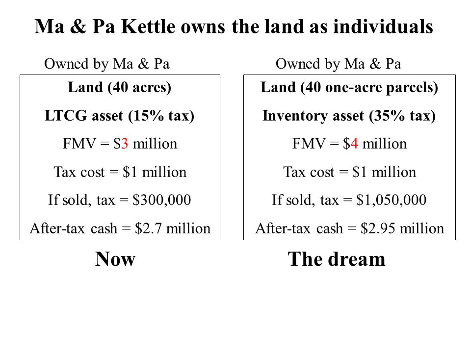 Ma & Pa Kettle owns the land as individuals Land (40 acres) LTCG asset (15% tax) FMV = $3 million Tax cost = $1 million If sold, tax = $300,000 After-tax cash = $2.7 million Land (40 one-acre parcels) Inventory asset (35% tax) FMV = $4 million Tax cost = $1 million If sold, tax = $1,050,000 After-tax cash = $2.95 million NowThe dream Owned by Ma & Pa