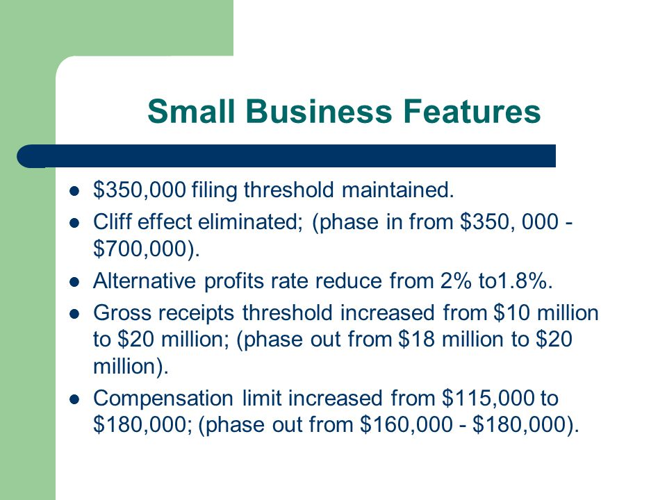 Small Business Features $350,000 filing threshold maintained.