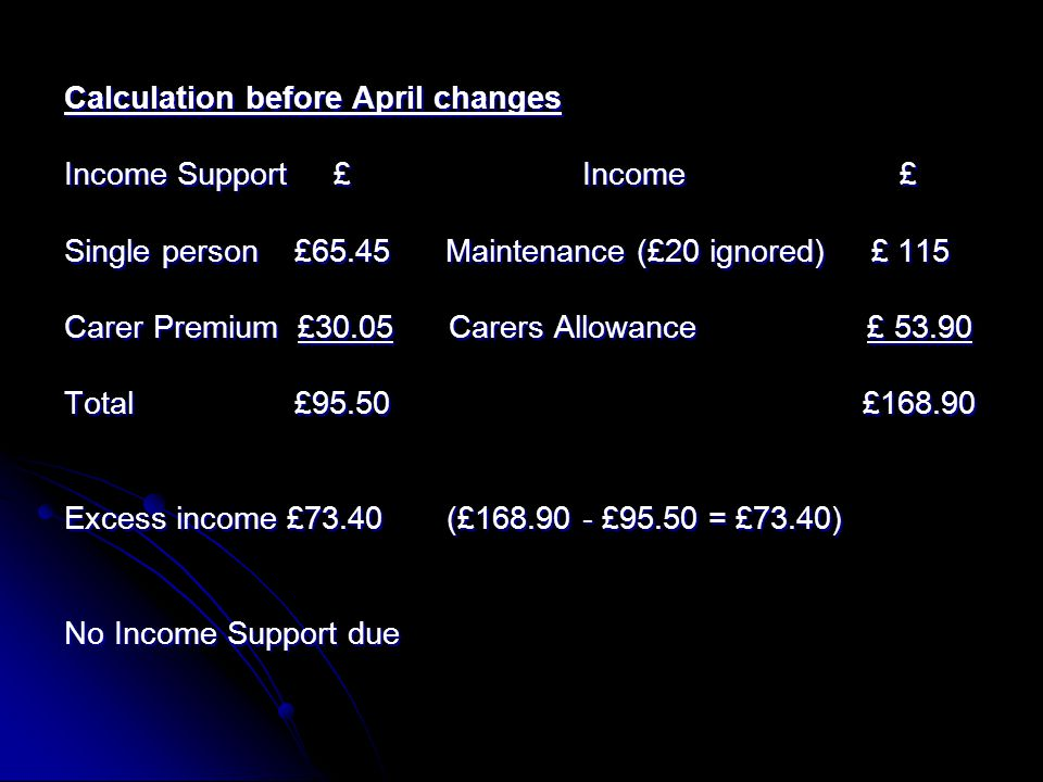 Calculation before April changes Income Support £ Income £ Single person £65.45 Maintenance (£20 ignored) £ 115 Carer Premium £30.05 Carers Allowance £ 53.90 Total £95.50 £168.90 Excess income £73.40 (£168.90 - £95.50 = £73.40) No Income Support due