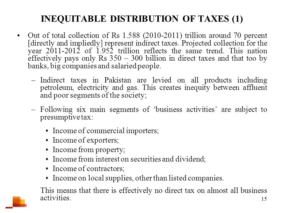 15 INEQUITABLE DISTRIBUTION OF TAXES (1) Out of total collection of Rs 1.588 (2010-2011) trillion around 70 percent [directly and impliedly] represent