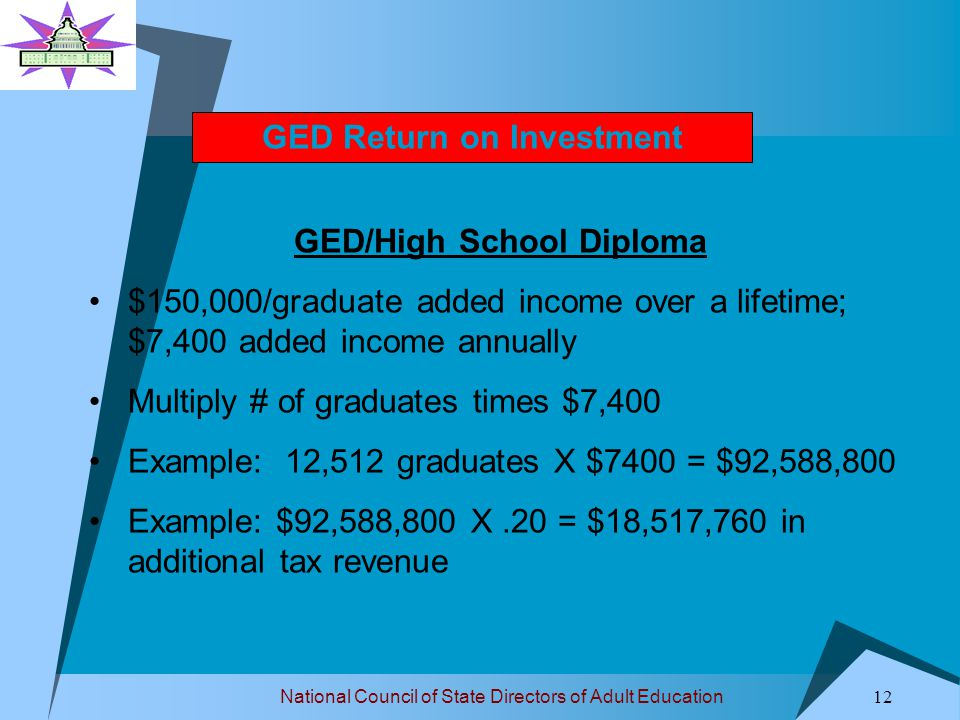 National Council of State Directors of Adult Education 12 GED Return on Investment GED/High School Diploma $150,000/graduate added income over a lifetime; $7,400 added income annually Multiply # of graduates times $7,400 Example: 12,512 graduates X $7400 = $92,588,800 Example: $92,588,800 X.20 = $18,517,760 in additional tax revenue