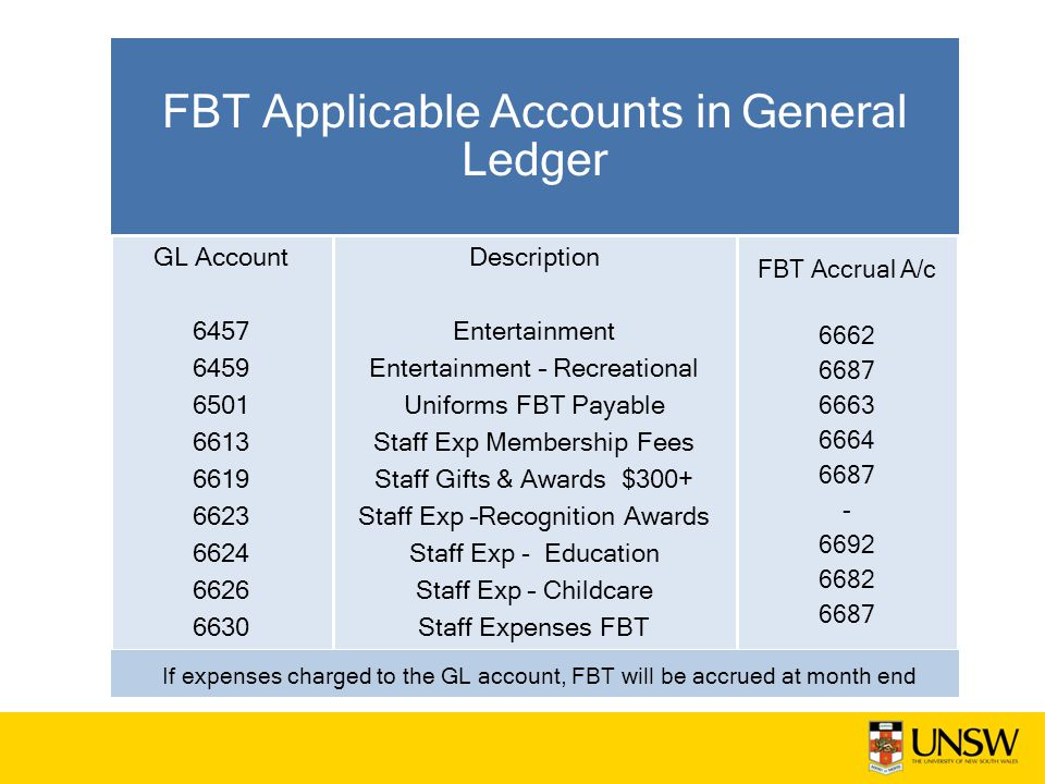 FBT Applicable Accounts in General Ledger GL Account 6457 6459 6501 6613 6619 6623 6624 6626 6630 Description Entertainment Entertainment – Recreational Uniforms FBT Payable Staff Exp Membership Fees Staff Gifts & Awards $300+ Staff Exp –Recognition Awards Staff Exp - Education Staff Exp – Childcare Staff Expenses FBT FBT Accrual A/c 6662 6687 6663 6664 6687 - 6692 6682 6687 If expenses charged to the GL account, FBT will be accrued at month end