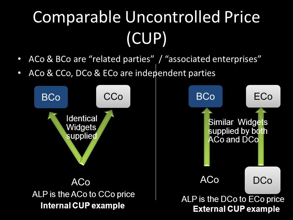 "Comparable Uncontrolled Price (CUP) ACo & BCo are ""related parties"" / ""associated enterprises"" ACo & CCo, DCo & ECo are independent parties ACo BCo CC"