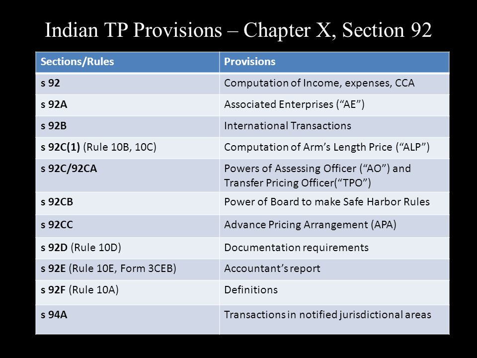 "Indian TP Provisions – Chapter X, Section 92 Sections/RulesProvisions s 92Computation of Income, expenses, CCA s 92AAssociated Enterprises (""AE"") s 92"