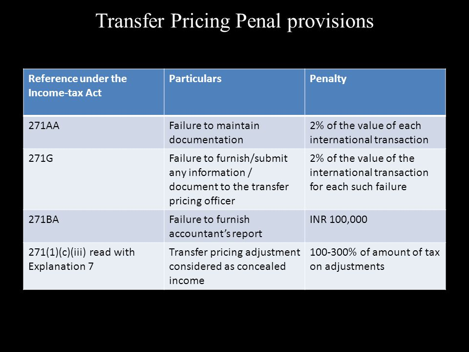 Transfer Pricing Penal provisions Reference under the Income-tax Act ParticularsPenalty 271AAFailure to maintain documentation 2% of the value of each