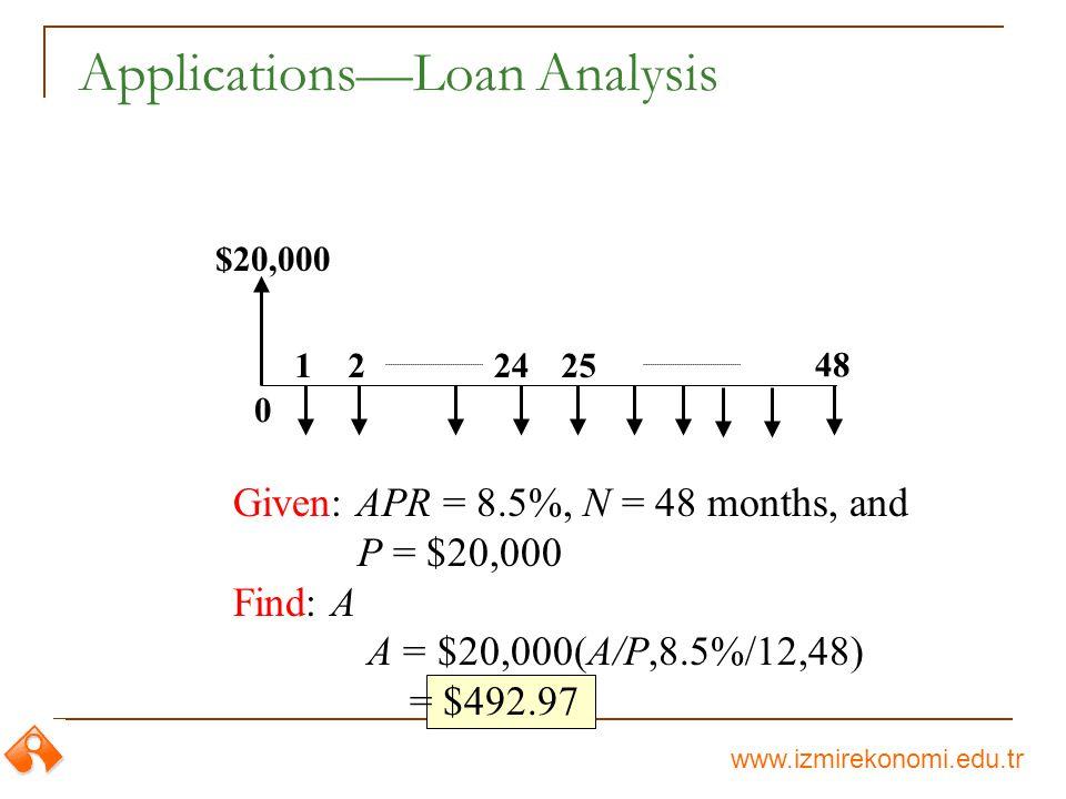 www.izmirekonomi.edu.tr Summary Financial institutions often quote interest rate based on an APR.