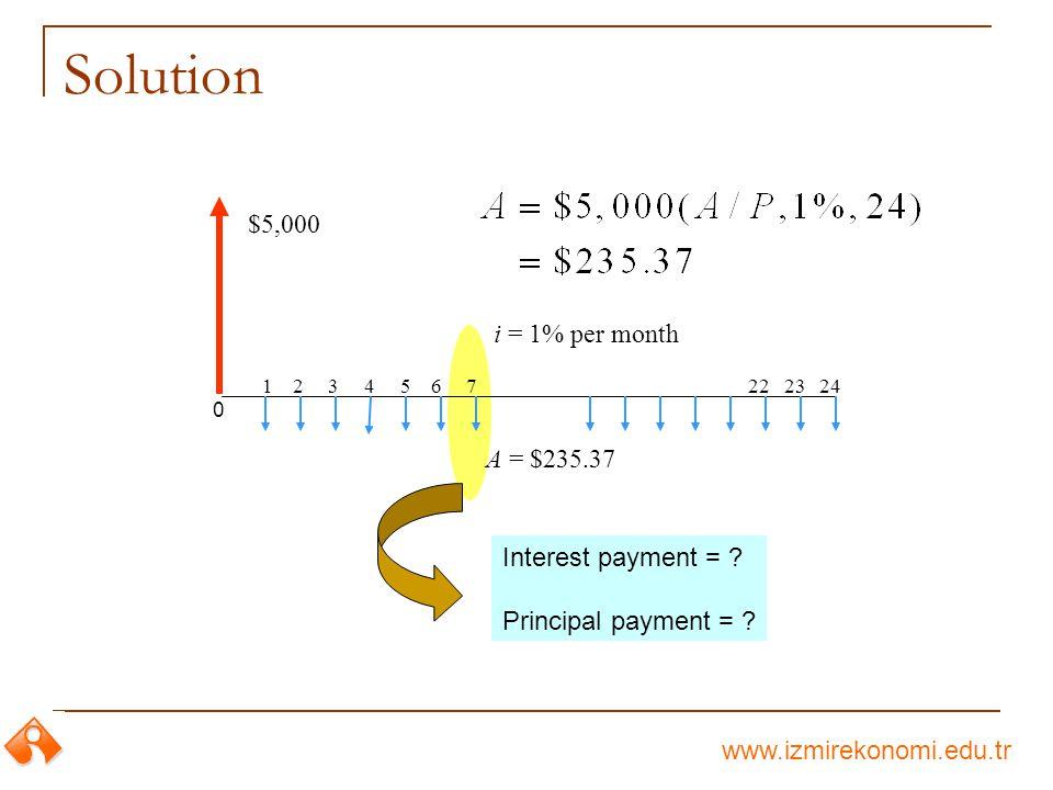 www.izmirekonomi.edu.tr Solution