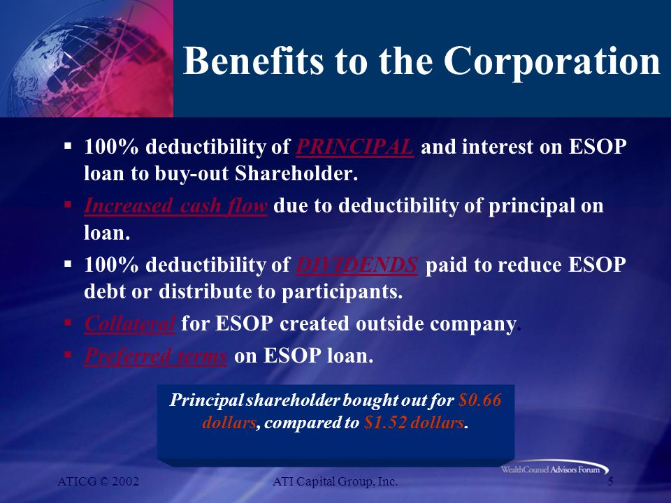 ATICG © 2002ATI Capital Group, Inc.5 Benefits to the Corporation  100% deductibility of PRINCIPAL and interest on ESOP loan to buy-out Shareholder.