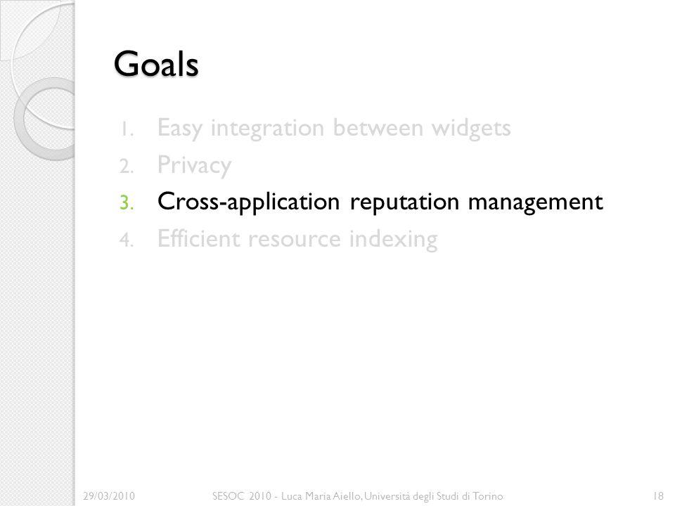 Goals 1. Easy integration between widgets 2. Privacy 3. Cross-application reputation management 4. Efficient resource indexing 29/03/2010SESOC 2010 -