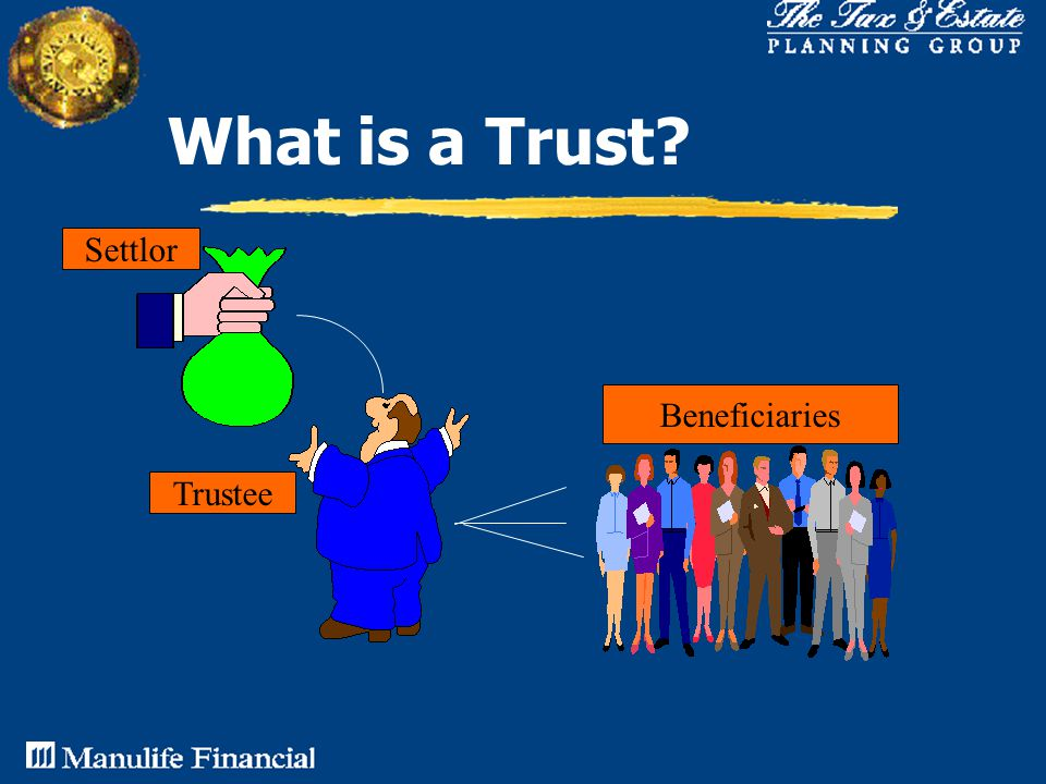 What is a Trust Settlor Trustee Beneficiaries