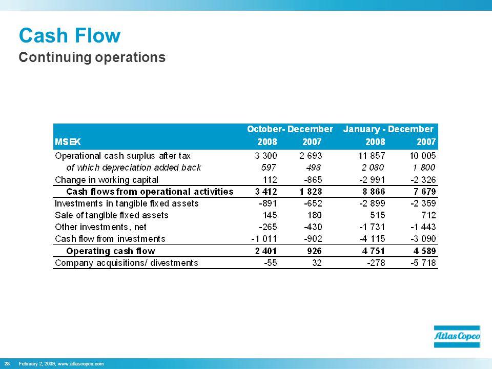 February 2, 2009, www.atlascopco.com28 Cash Flow Continuing operations