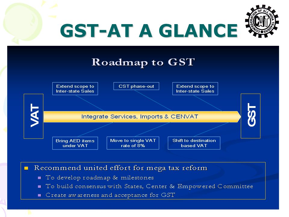 GST-AT A GLANCE GST-AT A GLANCE
