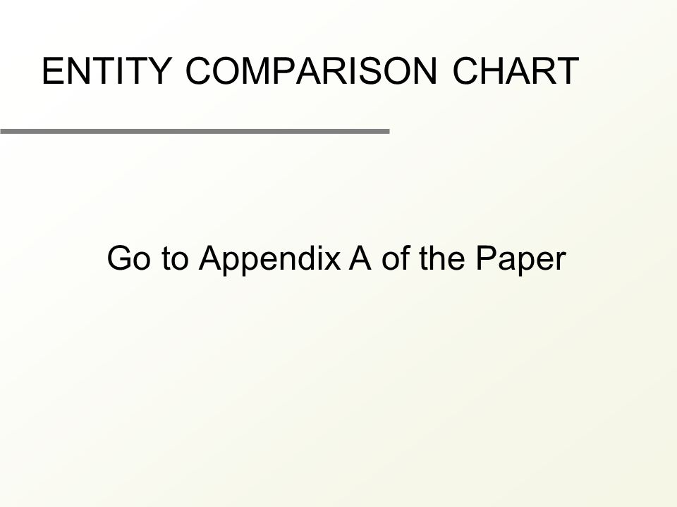 ENTITY COMPARISON CHART Go to Appendix A of the Paper