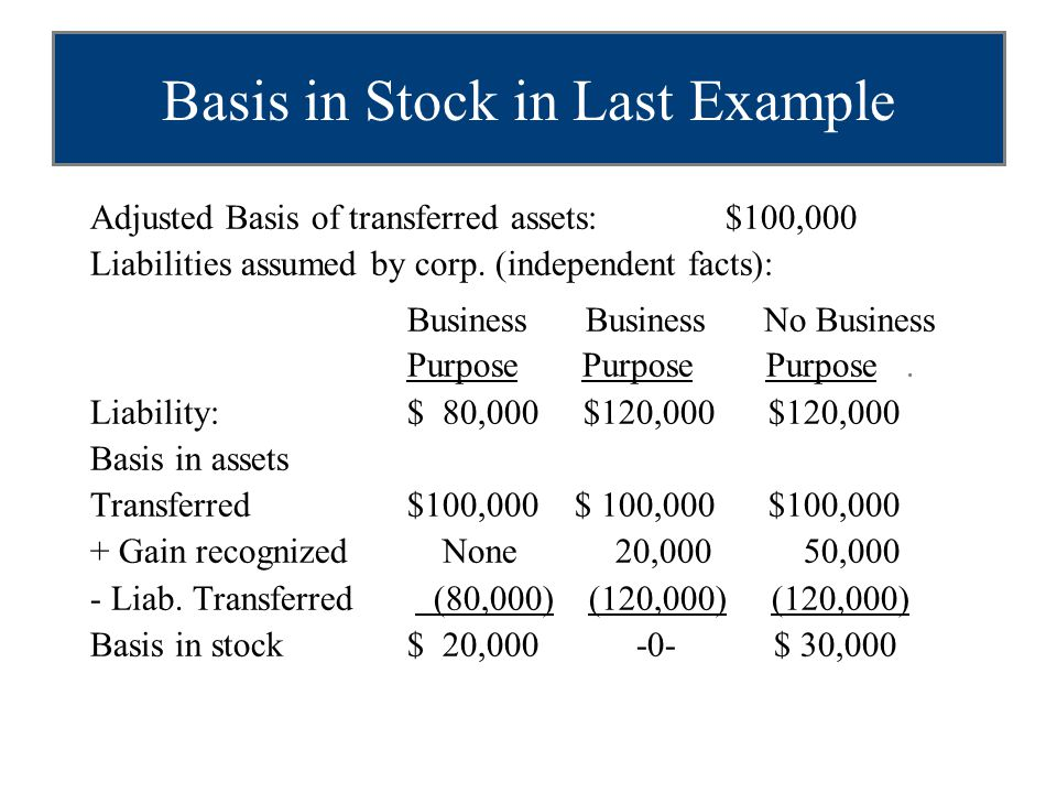 Corporation's Basis in Assets Received in Last Example Liabilities assumed by corp.