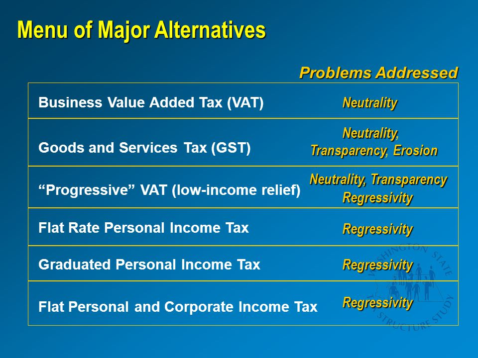 Menu of Major Alternatives Flat Personal and Corporate Income Tax Regressivity Problems Addressed Business Value Added Tax (VAT)Neutrality Goods and Services Tax (GST) Neutrality Neutrality, TransparencyErosion Transparency, Erosion Progressive VAT (low-income relief) Neutrality,Transparency Neutrality, Transparency Regressivity Flat Rate Personal Income Tax Graduated Personal Income TaxRegressivity Regressivity
