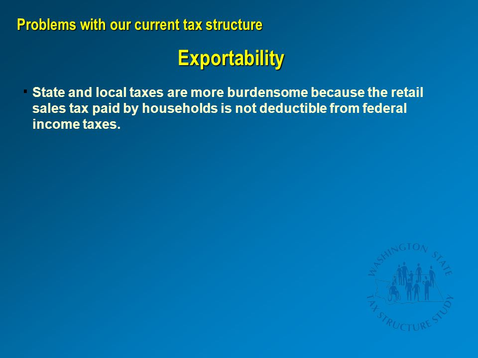 State and local taxes are more burdensome because the retail sales tax paid by households is not deductible from federal income taxes.Exportability Pr