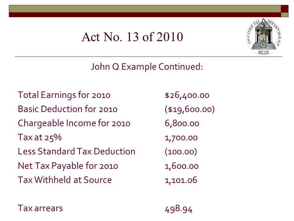 John Q Example Continued: Total Earnings for 2010$26,400.00 Basic Deduction for 2010($19,600.00) Chargeable Income for 20106,800.00 Tax at 25%1,700.00 Less Standard Tax Deduction(100.00) Net Tax Payable for 20101,600.00 Tax Withheld at Source1,101.06 Tax arrears498.94 Act No.