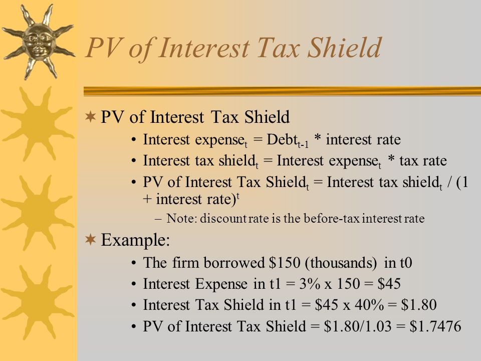 PV of Interest Tax Shield  PV of Interest Tax Shield Interest expense t = Debt t-1 * interest rate Interest tax shield t = Interest expense t * tax rate PV of Interest Tax Shield t = Interest tax shield t / (1 + interest rate) t –Note: discount rate is the before-tax interest rate  Example: The firm borrowed $150 (thousands) in t0 Interest Expense in t1 = 3% x 150 = $45 Interest Tax Shield in t1 = $45 x 40% = $1.80 PV of Interest Tax Shield = $1.80/1.03 = $1.7476