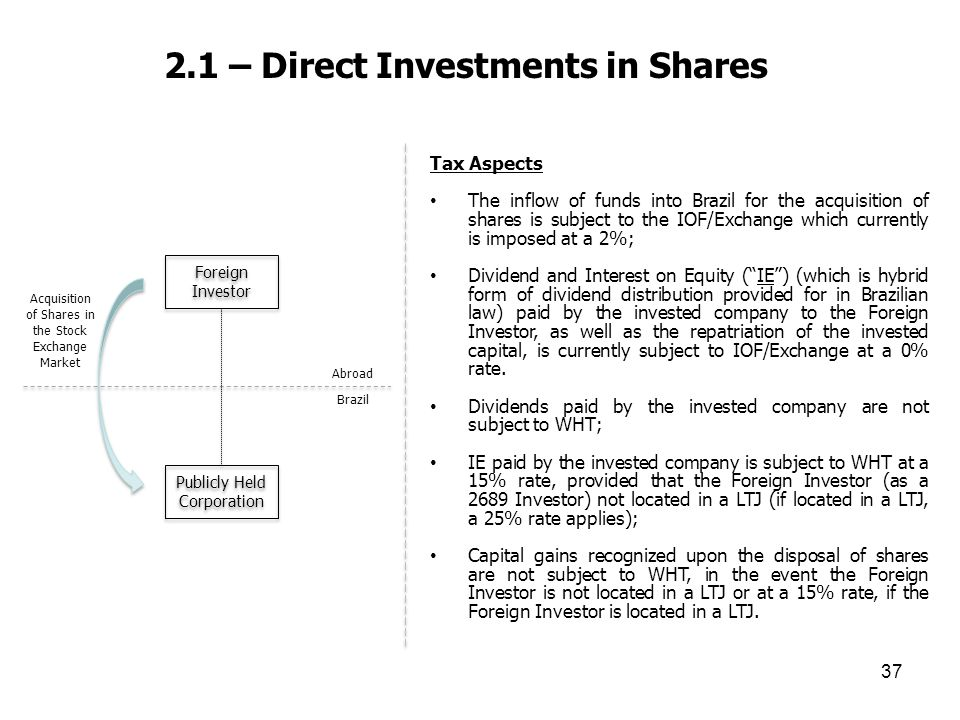 2.1 – Direct Investments in Shares 37 Tax Aspects The inflow of funds into Brazil for the acquisition of shares is subject to the IOF/Exchange which c