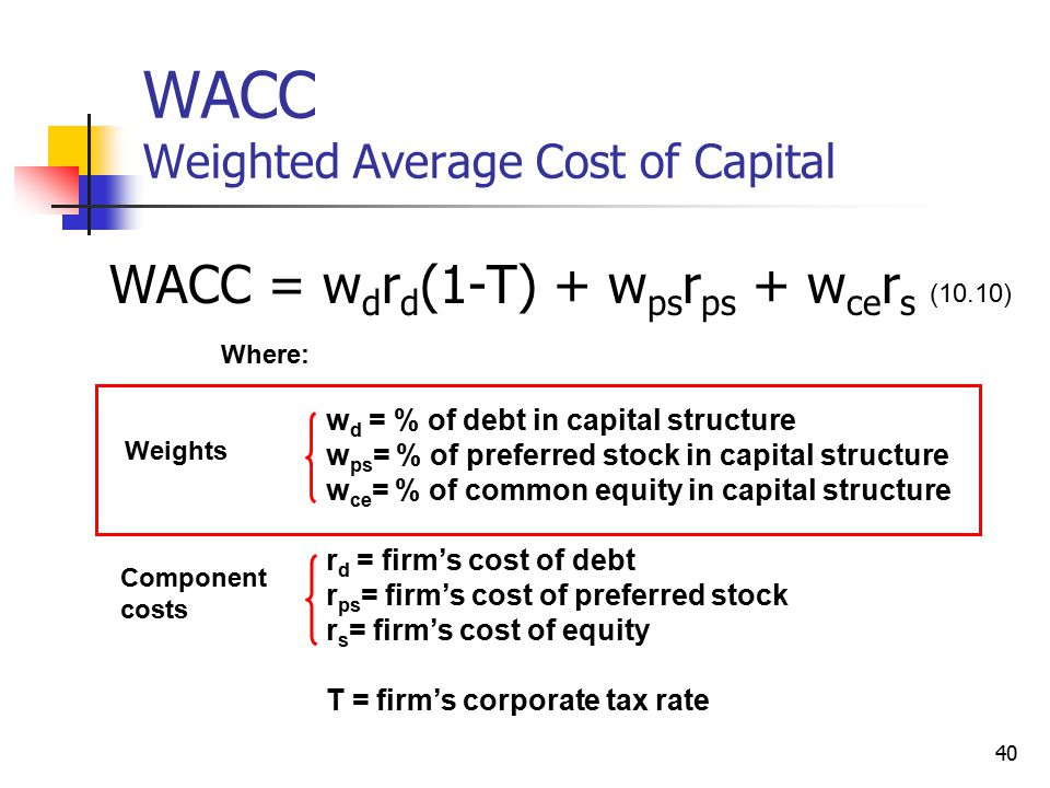 40 WACC Weighted Average Cost of Capital Where: w d = % of debt in capital structure w ps = % of preferred stock in capital structure w ce = % of comm