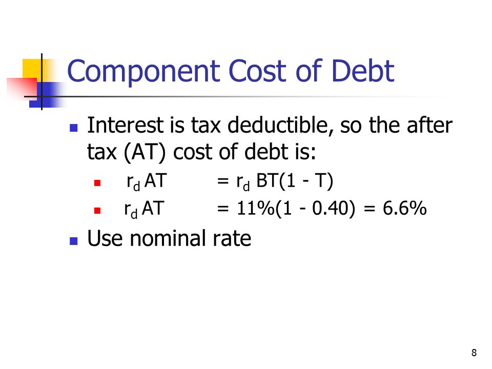 8 Component Cost of Debt Interest is tax deductible, so the after tax (AT) cost of debt is: r d AT= r d BT(1 - T) r d AT= 11%(1 - 0.40) = 6.6% Use nom