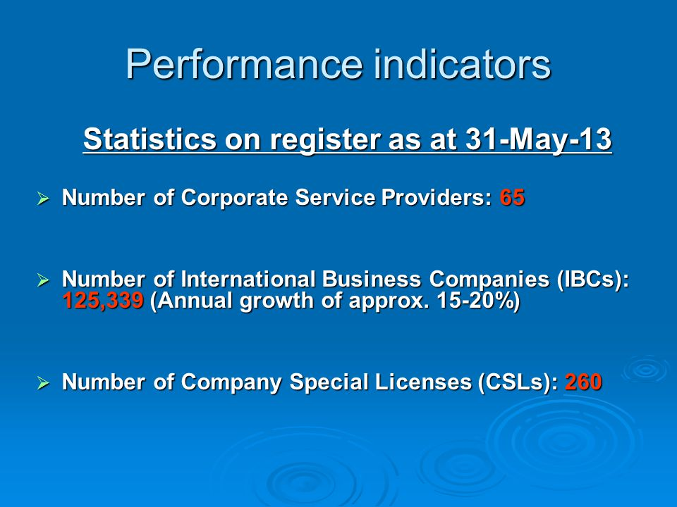 Performance indicators Statistics on register as at 31-May-13  Number of Corporate Service Providers: 65  Number of International Business Companies