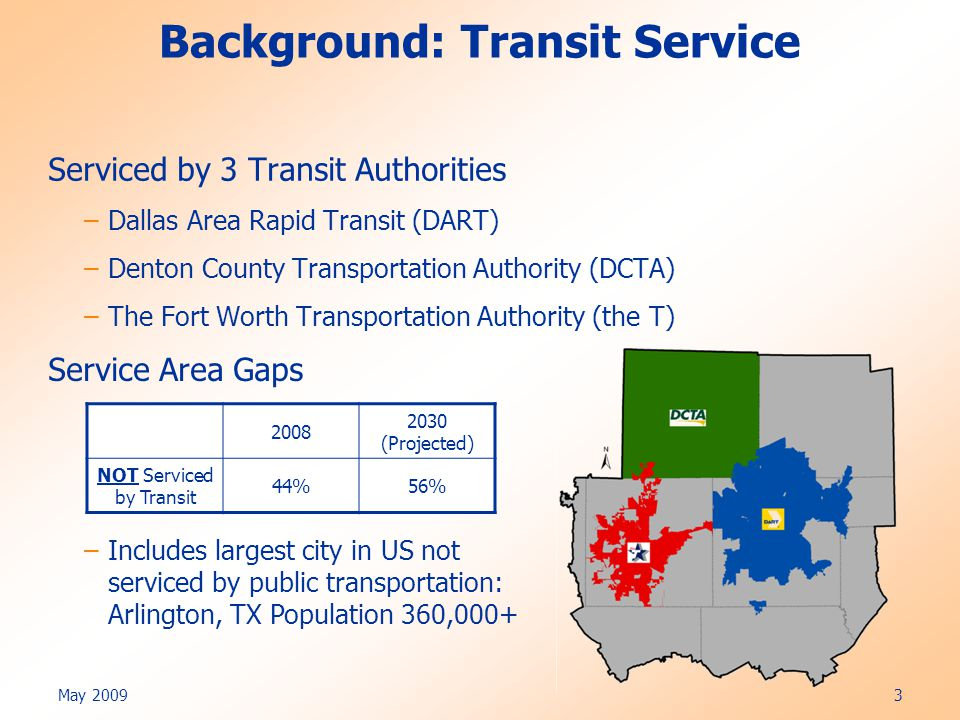 May 2009 3 Background: Transit Service Serviced by 3 Transit Authorities –Dallas Area Rapid Transit (DART) –Denton County Transportation Authority (DCTA) –The Fort Worth Transportation Authority (the T) Service Area Gaps –Includes largest city in US not serviced by public transportation: Arlington, TX Population 360,000+ 2008 2030 (Projected) NOT Serviced by Transit 44%56%