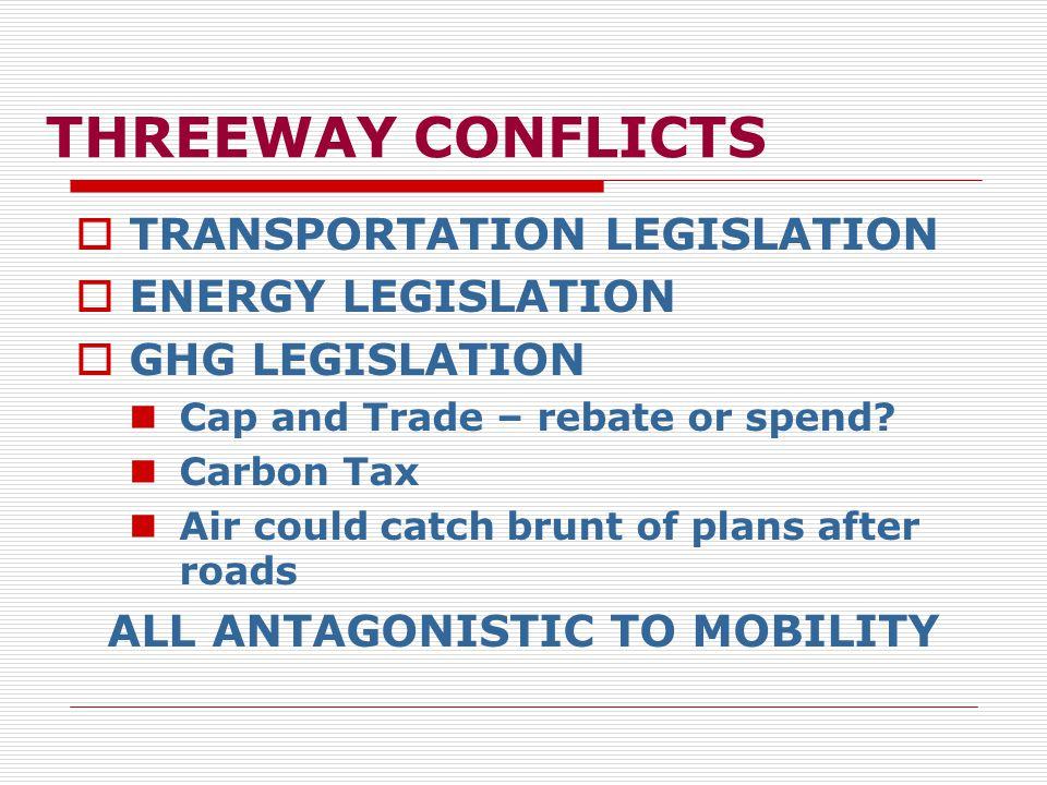 THREEWAY CONFLICTS  TRANSPORTATION LEGISLATION  ENERGY LEGISLATION  GHG LEGISLATION Cap and Trade – rebate or spend.