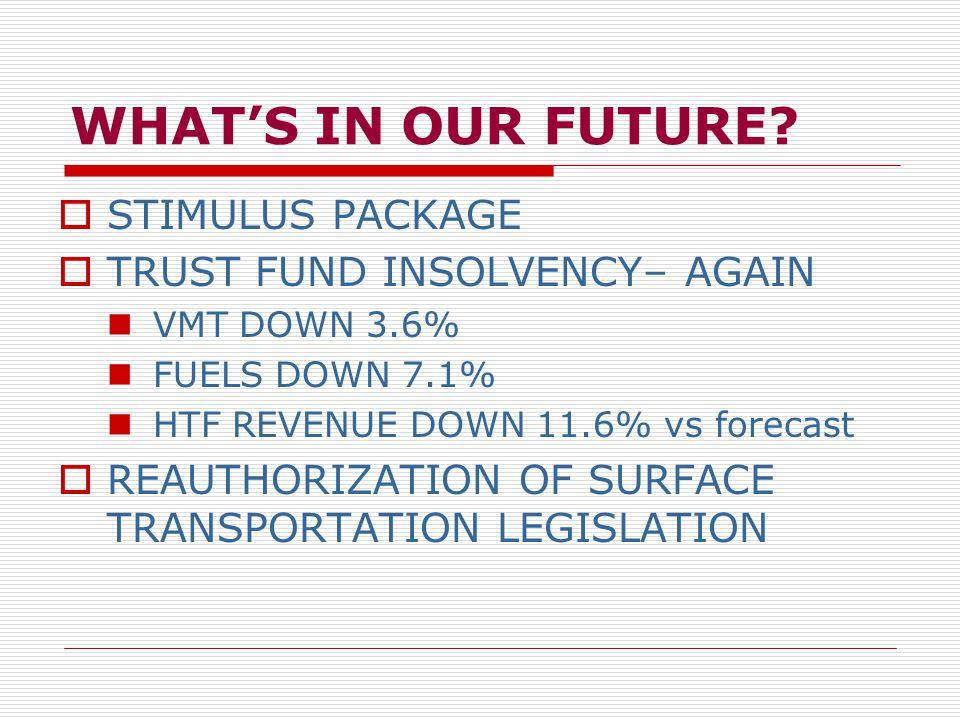 STIMULUS PACKAGE—ARRA  789B$ TOTAL  27.5B$ HIGHWAYS  1.5B% DISCRETIONARY GRANTS Corridors, TIFIA, Earmarks  8.4B$ TRANSIT  1.1 AIRPORT IMPROVEMENT GRANTS  850m$ AMTRAK; 450M$ security  8B$ HSR (plan due yesterday)