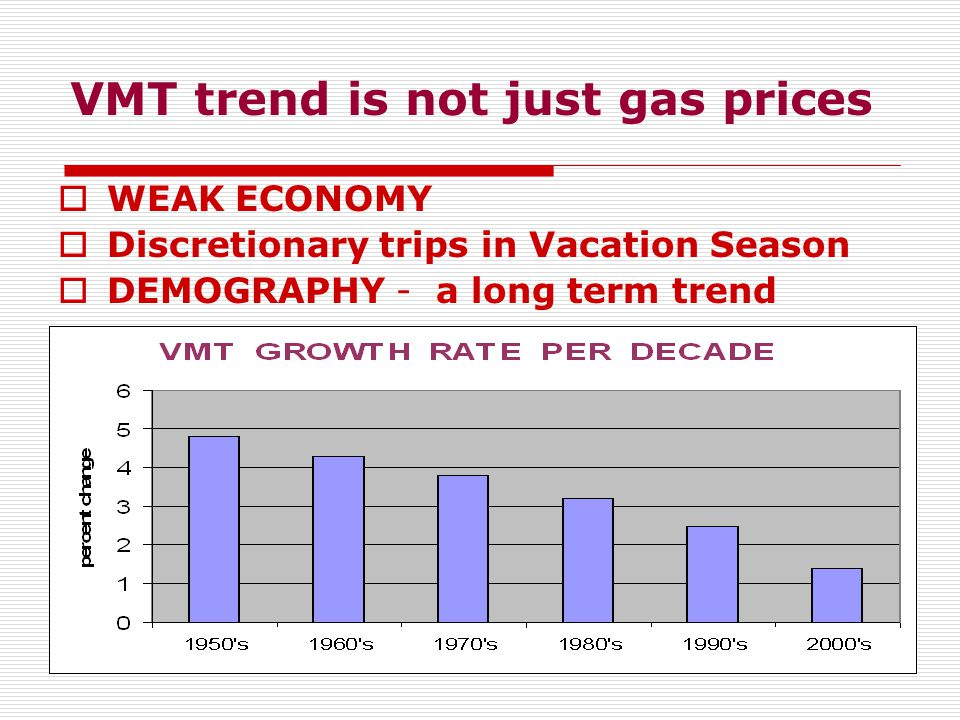 VMT trend is not just gas prices  WEAK ECONOMY  Discretionary trips in Vacation Season  DEMOGRAPHY - a long term trend