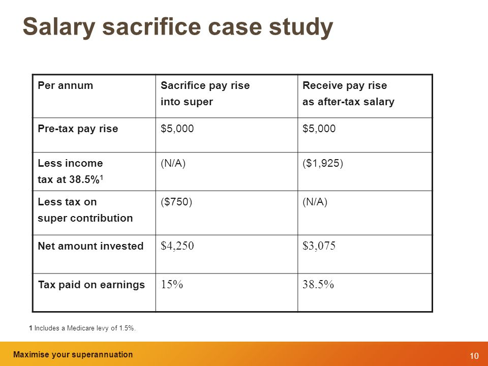 10 Maximise your superannuation and tax benefits Salary sacrifice case study Per annum Sacrifice pay rise into super Receive pay rise as after-tax salary Pre-tax pay rise$5,000 Less income tax at 38.5% 1 (N/A)($1,925) Less tax on super contribution ($750)(N/A) Net amount invested $4,250$3,075 Tax paid on earnings 15%38.5% 1 Includes a Medicare levy of 1.5%.