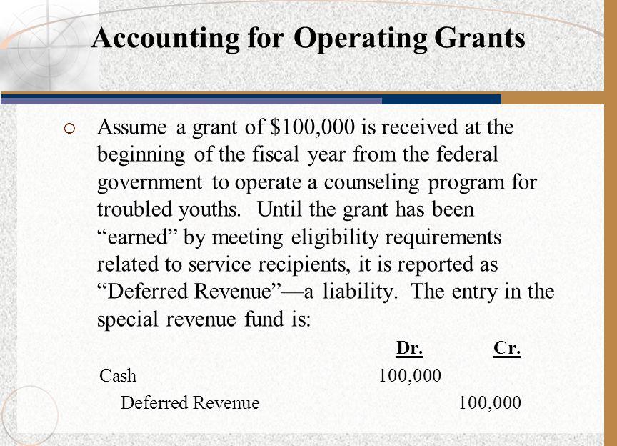  Assume a grant of $100,000 is received at the beginning of the fiscal year from the federal government to operate a counseling program for troubled