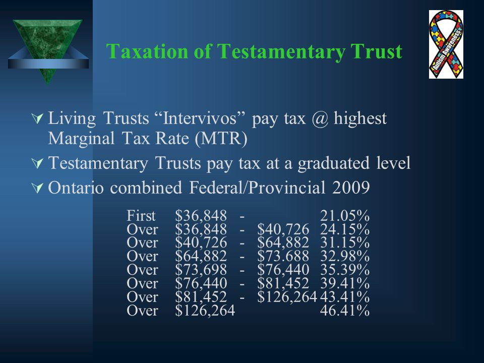 Taxation of Testamentary Trust  Living Trusts Intervivos pay tax @ highest Marginal Tax Rate (MTR)  Testamentary Trusts pay tax at a graduated level  Ontario combined Federal/Provincial 2009 First $36,848 - 21.05% Over$36,848 - $40,72624.15% Over $40,726 - $64,88231.15% Over$64,882 - $73.68832.98% Over$73,698 - $76,44035.39% Over $76,440 - $81,45239.41% Over$81,452 - $126,26443.41% Over $126,264 46.41%