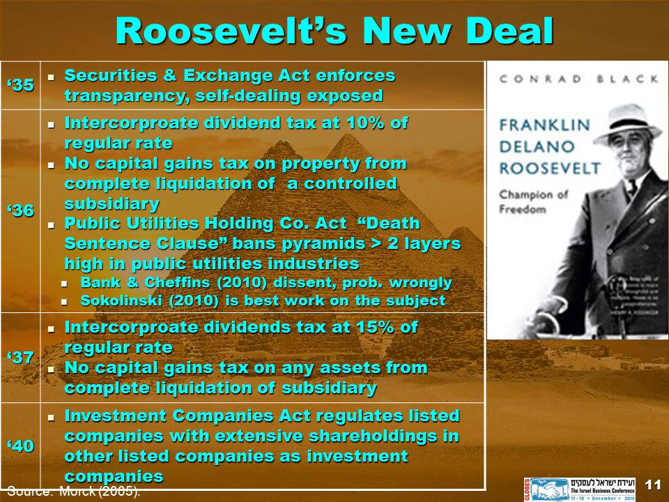 Roosevelt's New Deal '35 Securities & Exchange Act enforces transparency, self-dealing exposed Securities & Exchange Act enforces transparency, self-d