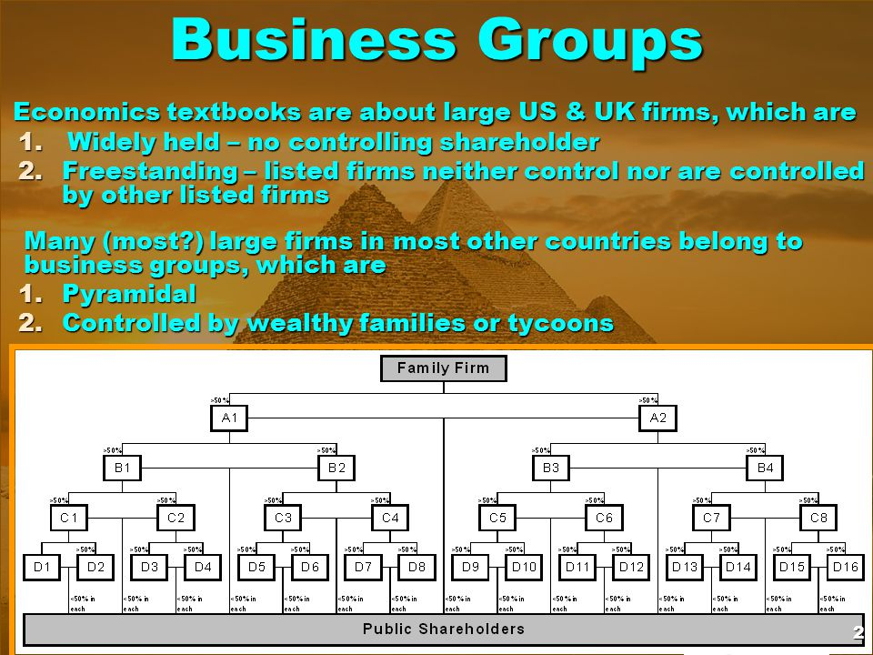 Business Groups Economics textbooks are about large US & UK firms, which are 1.Widely held – no controlling shareholder 2.Freestanding – listed firms neither control nor are controlled by other listed firms Many (most ) large firms in most other countries belong to business groups, which are 1.Pyramidal 2.Controlled by wealthy families or tycoons 2