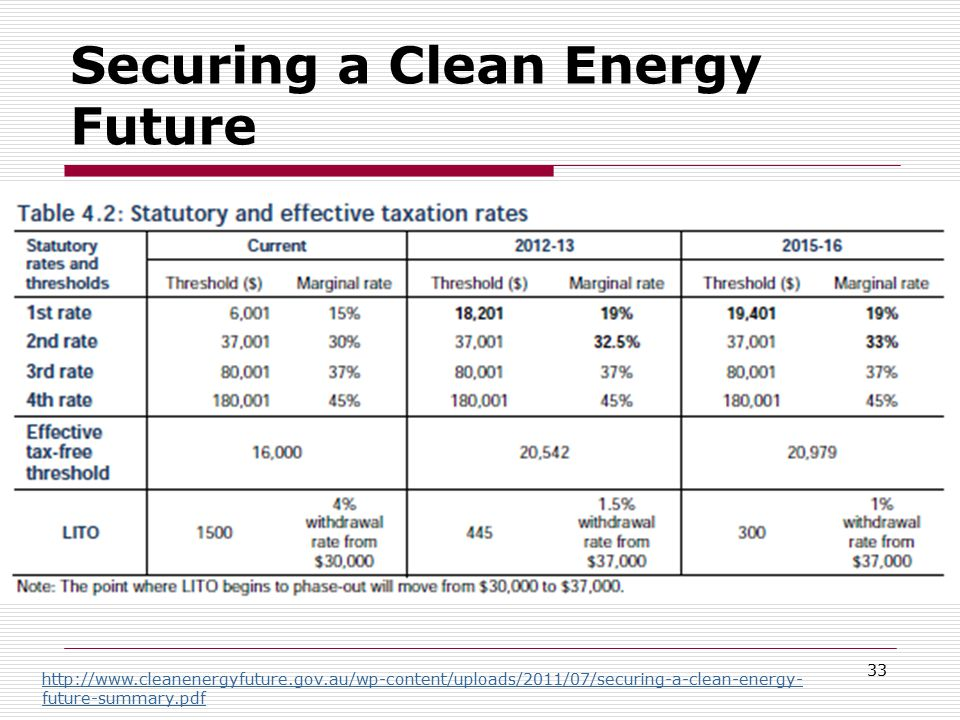 Securing a Clean Energy Future 33 http://www.cleanenergyfuture.gov.au/wp-content/uploads/2011/07/securing-a-clean-energy- future-summary.pdf